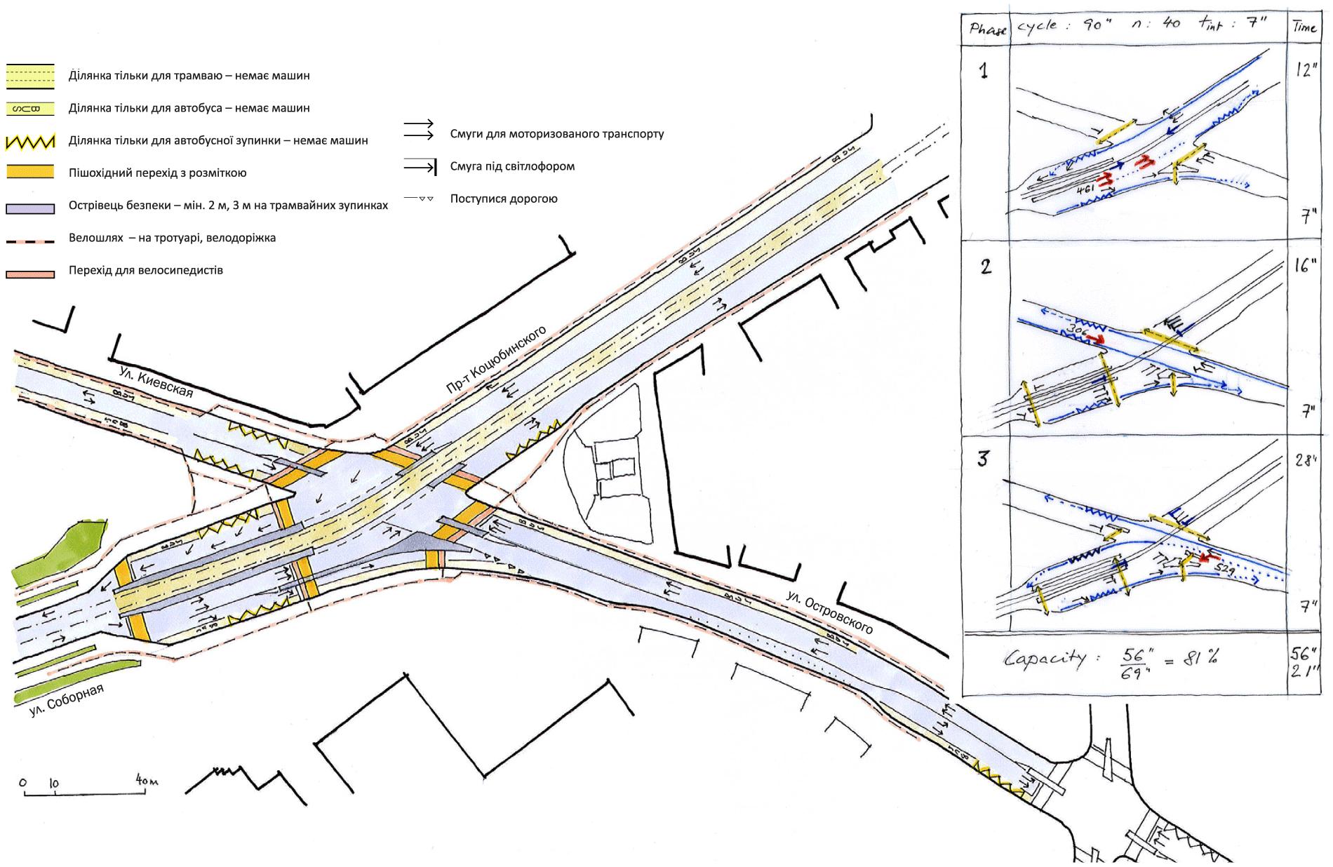 Оптимальний варіант  з максимально компактними зупинками громадського транспорту.